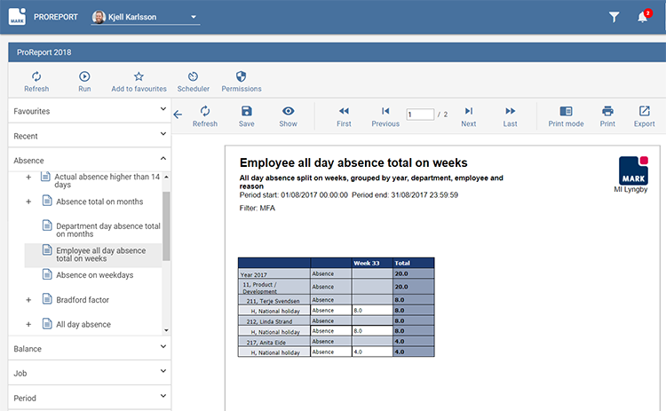 ProReport report: Employee All Day Absence